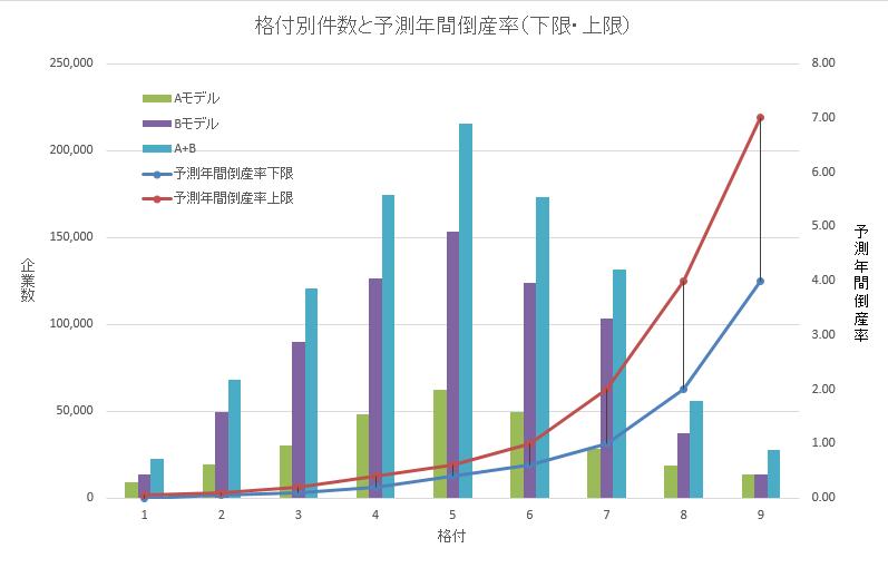 静岡 県 倒産 情報